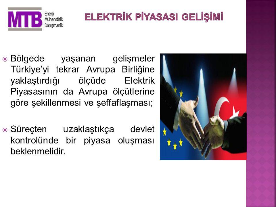  Bölgede yaşanan gelişmeler Türkiye'yi tekrar Avrupa Birliğine yaklaştırdığı ölçüde Elektrik Piyasasının da Avrupa ölçütlerine göre şekillenmesi ve şeffaflaşması;  Süreçten uzaklaştıkça devlet kontrolünde bir piyasa oluşması beklenmelidir.