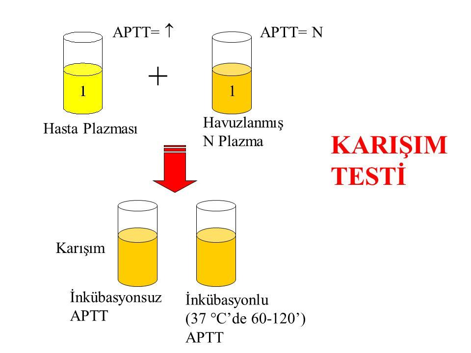 Hasta Plazması Havuzlanmış N Plazma 1 APTT= N APTT=  + İnkübasyonsuz APTT İnkübasyonlu (37 °C'de 60-120') APTT KARIŞIM TESTİ Karışım