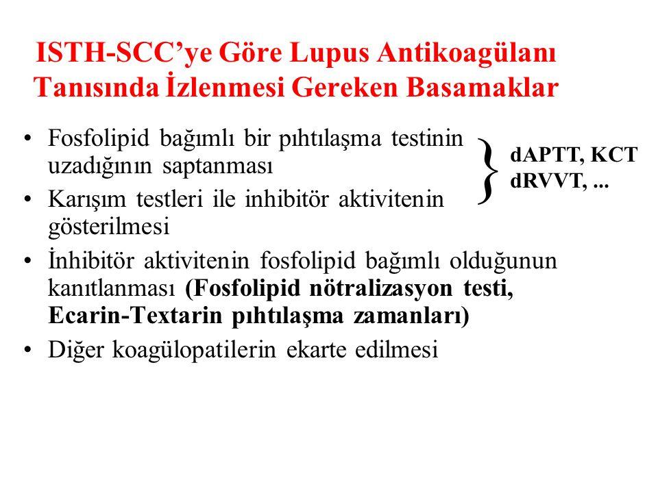 ISTH-SCC'ye Göre Lupus Antikoagülanı Tanısında İzlenmesi Gereken Basamaklar Fosfolipid bağımlı bir pıhtılaşma testinin uzadığının saptanması Karışım testleri ile inhibitör aktivitenin gösterilmesi İnhibitör aktivitenin fosfolipid bağımlı olduğunun kanıtlanması (Fosfolipid nötralizasyon testi, Ecarin-Textarin pıhtılaşma zamanları) Diğer koagülopatilerin ekarte edilmesi } dAPTT, KCT dRVVT,...