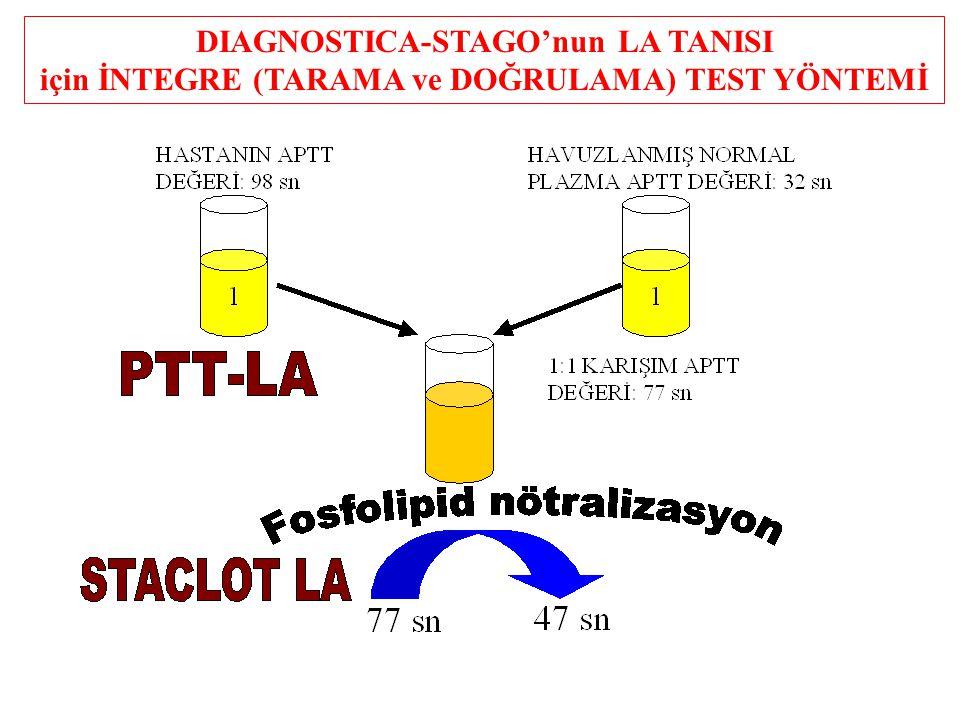 DIAGNOSTICA-STAGO'nun LA TANISI için İNTEGRE (TARAMA ve DOĞRULAMA) TEST YÖNTEMİ