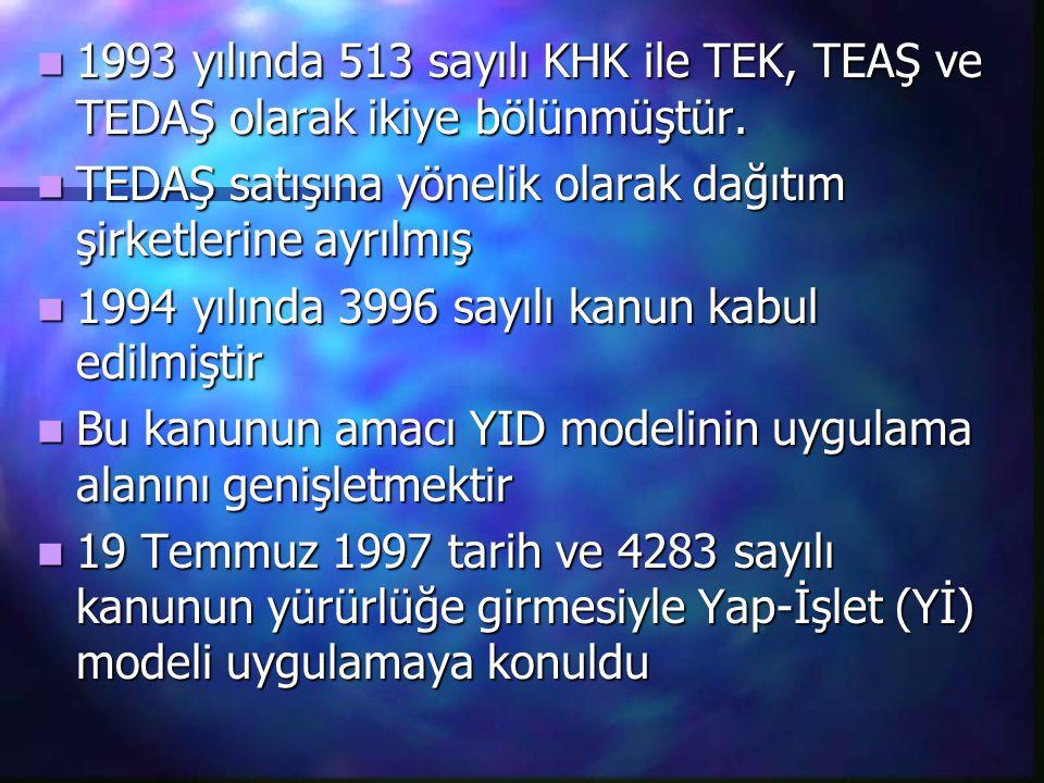 1993 yılında 513 sayılı KHK ile TEK, TEAŞ ve TEDAŞ olarak ikiye bölünmüştür. 1993 yılında 513 sayılı KHK ile TEK, TEAŞ ve TEDAŞ olarak ikiye bölünmüşt