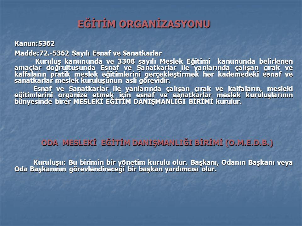 EĞİTİM ORGANİZASYONU EĞİTİM ORGANİZASYONUKanun:5362 Madde:72.-5362 Sayılı Esnaf ve Sanatkarlar Kuruluş kanununda ve 3308 sayılı Meslek Eğitimi kanunun