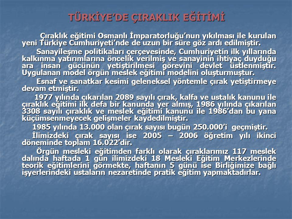 TÜRKİYE'DE ÇIRAKLIK EĞİTİMİ Çıraklık eğitimi Osmanlı İmparatorluğu'nun yıkılması ile kurulan yeni Türkiye Cumhuriyeti'nde de uzun bir süre göz ardı ed