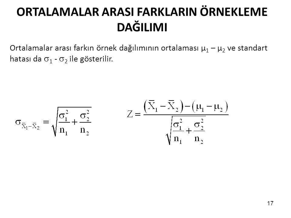 17 ORTALAMALAR ARASI FARKLARIN ÖRNEKLEME DAĞILIMI Ortalamalar arası farkın örnek dağılımının ortalaması μ 1 – μ 2 ve standart hatası da  1 -  2 ile