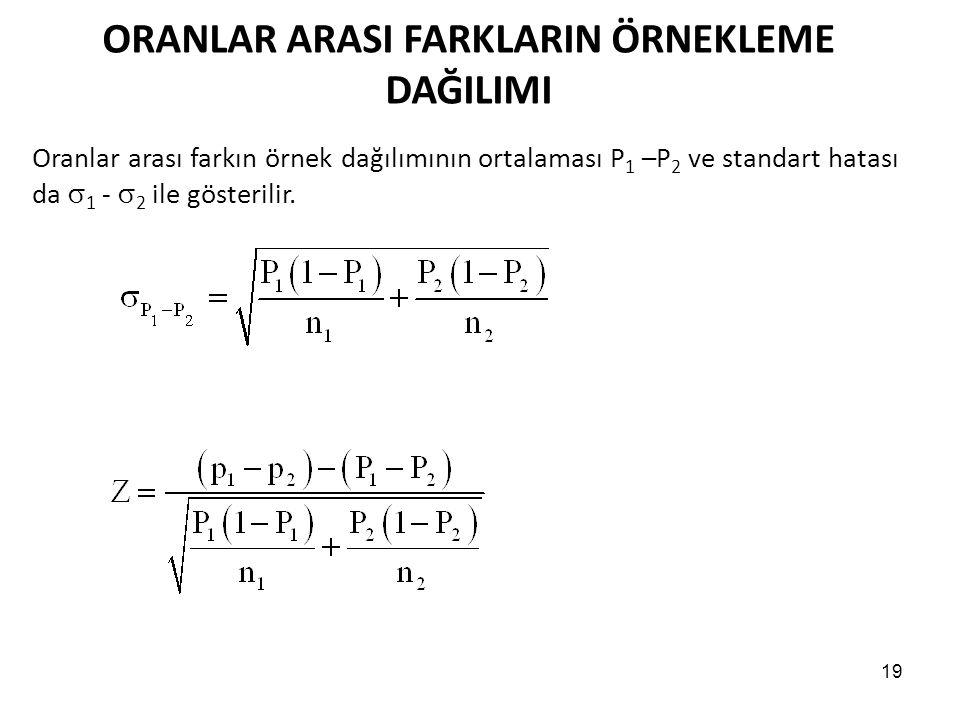 19 ORANLAR ARASI FARKLARIN ÖRNEKLEME DAĞILIMI Oranlar arası farkın örnek dağılımının ortalaması P 1 –P 2 ve standart hatası da  1 -  2 ile gösterili