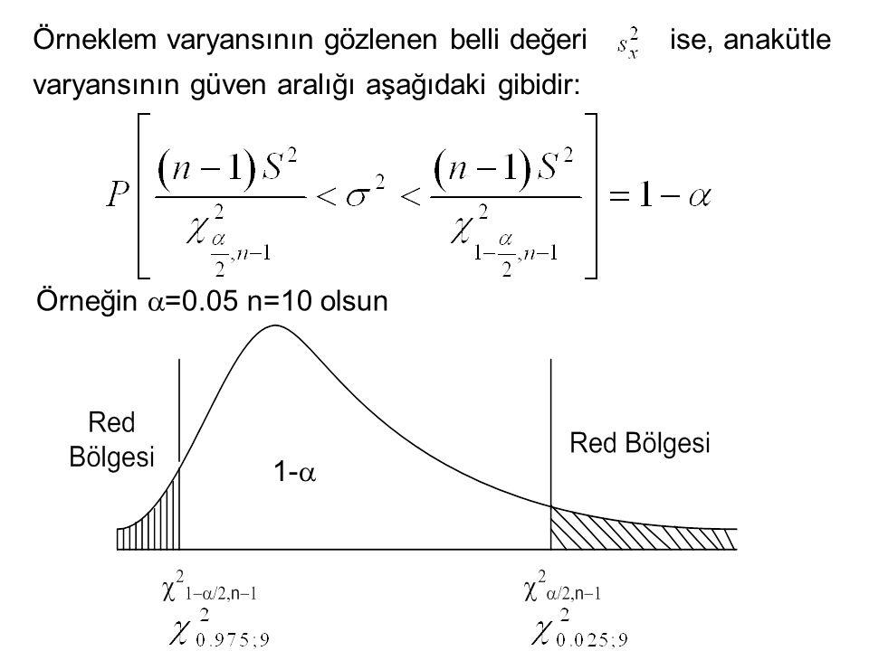 Örneklem varyansının gözlenen belli değeri ise, anakütle varyansının güven aralığı aşağıdaki gibidir: 1-  Örneğin  =0.05 n=10 olsun