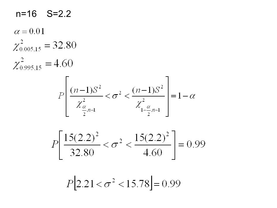 n=16 S=2.2