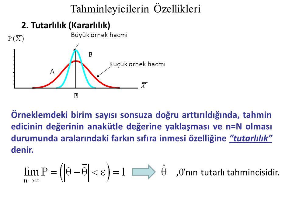 Tahminleyicilerin Özellikleri 2. Tutarlılık (Kararlılık)  Küçük örnek hacmi Büyük örnek hacmi A B Örneklemdeki birim sayısı sonsuza doğru arttırıldığ