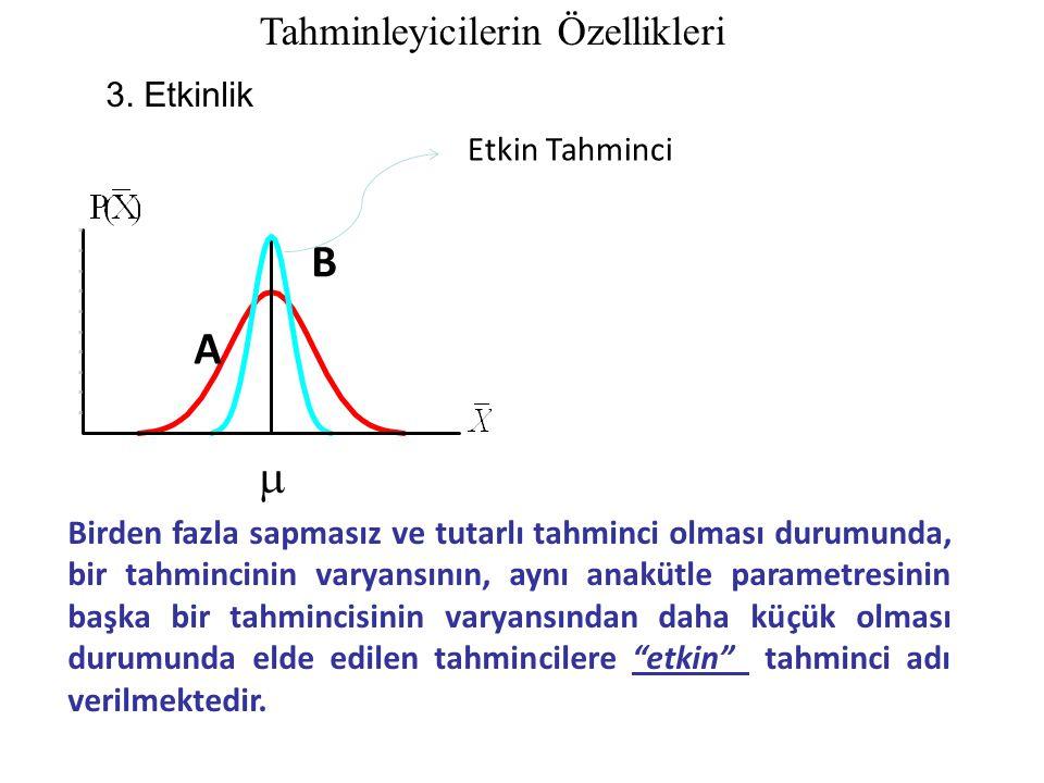 Tahminleyicilerin Özellikleri 3. Etkinlik  A B Birden fazla sapmasız ve tutarlı tahminci olması durumunda, bir tahmincinin varyansının, aynı anakütle