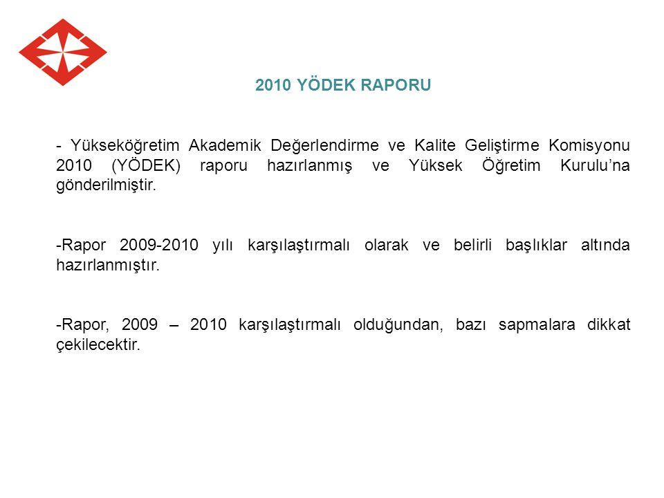 2010 YÖDEK RAPORU - Yükseköğretim Akademik Değerlendirme ve Kalite Geliştirme Komisyonu 2010 (YÖDEK) raporu hazırlanmış ve Yüksek Öğretim Kurulu'na gönderilmiştir.