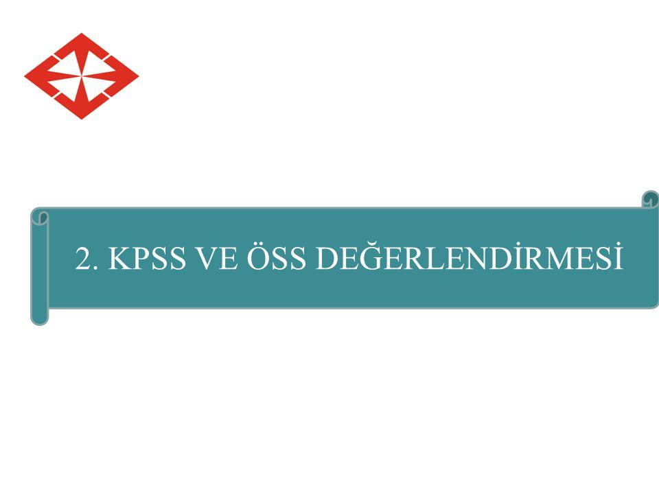 KPSS-ÖSS ANALİZİ KPSS – ÖSS analizi 2008-2010 yıllarını kapsamaktadır.