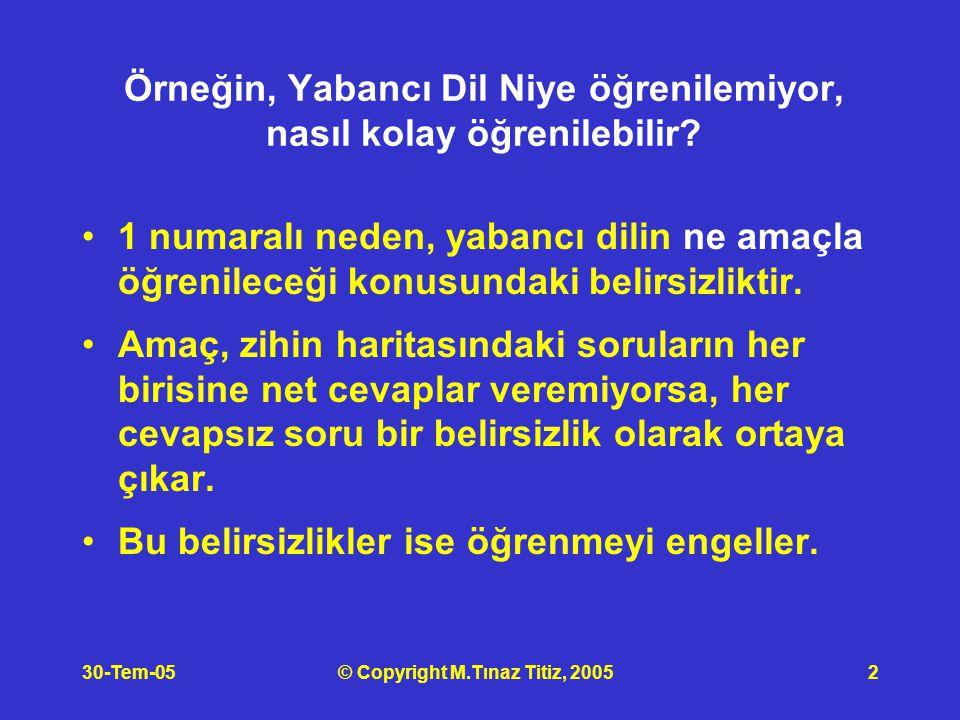 30-Tem-05© Copyright M.Tınaz Titiz, 20052 Örneğin, Yabancı Dil Niye öğrenilemiyor, nasıl kolay öğrenilebilir.