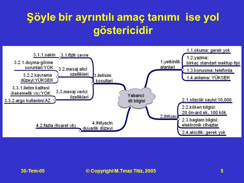 30-Tem-05© Copyright M.Tınaz Titiz, 20055 Şöyle bir ayrıntılı amaç tanımı ise yol göstericidir