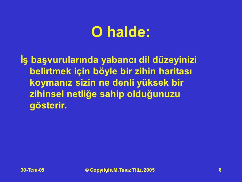 30-Tem-05© Copyright M.Tınaz Titiz, 20056 O halde: İş başvurularında yabancı dil düzeyinizi belirtmek için böyle bir zihin haritası koymanız sizin ne denli yüksek bir zihinsel netliğe sahip olduğunuzu gösterir.