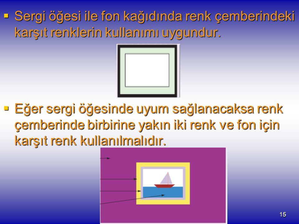 Celal KOÇ15  Sergi öğesi ile fon kağıdında renk çemberindeki karşıt renklerin kullanımı uygundur.  Eğer sergi öğesinde uyum sağlanacaksa renk çember