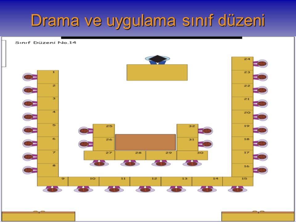 Celal KOÇ4 Drama ve uygulama sınıf düzeni