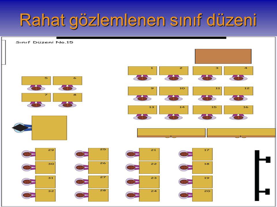 Celal KOÇ5 Rahat gözlemlenen sınıf düzeni