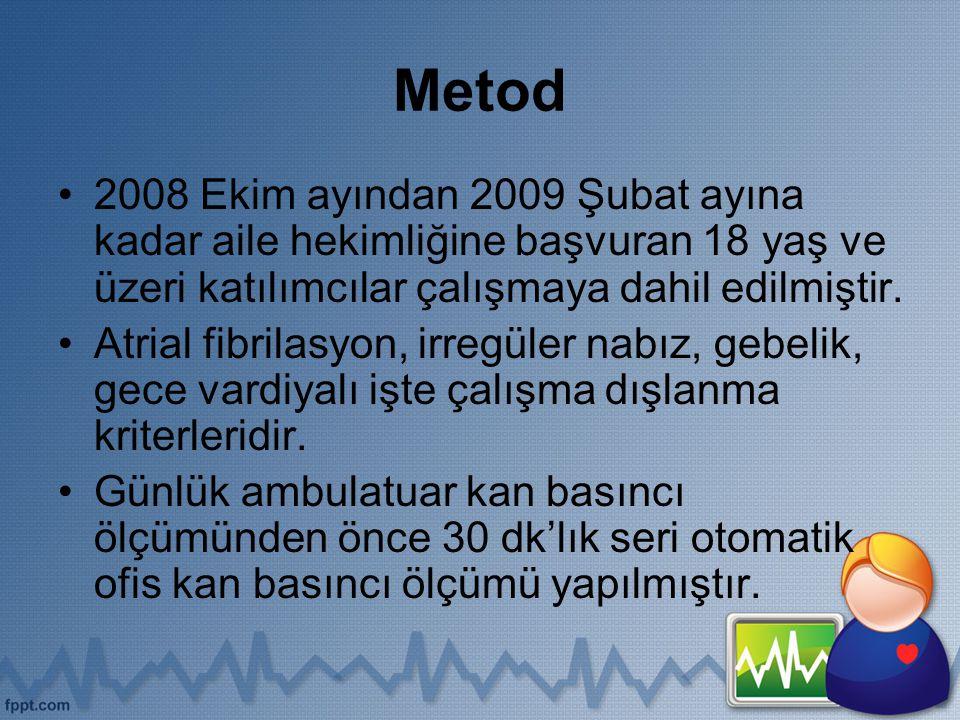 Metod 2008 Ekim ayından 2009 Şubat ayına kadar aile hekimliğine başvuran 18 yaş ve üzeri katılımcılar çalışmaya dahil edilmiştir. Atrial fibrilasyon,