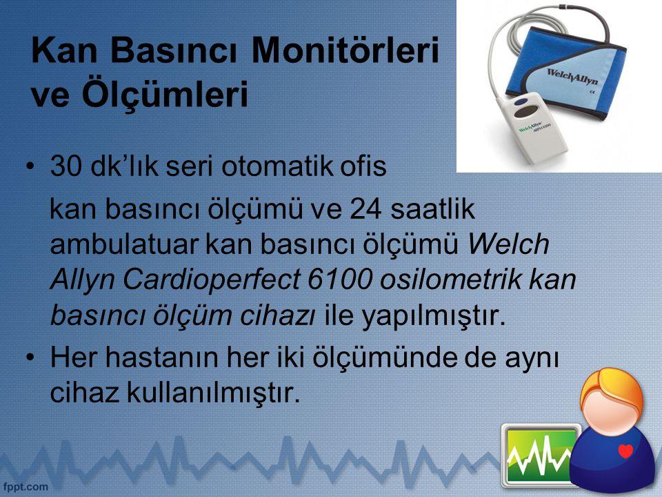 Kan Basıncı Monitörleri ve Ölçümleri 30 dk'lık seri otomatik ofis kan basıncı ölçümü ve 24 saatlik ambulatuar kan basıncı ölçümü Welch Allyn Cardioper