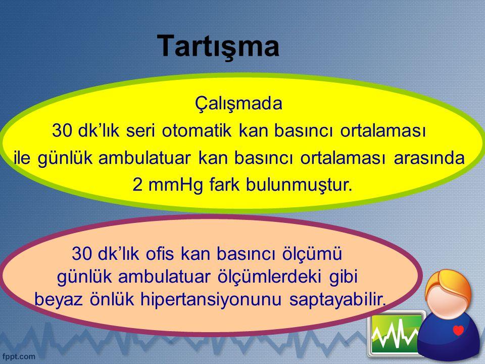 Tartışma Çalışmada 30 dk'lık seri otomatik kan basıncı ortalaması ile günlük ambulatuar kan basıncı ortalaması arasında 2 mmHg fark bulunmuştur. 30 dk