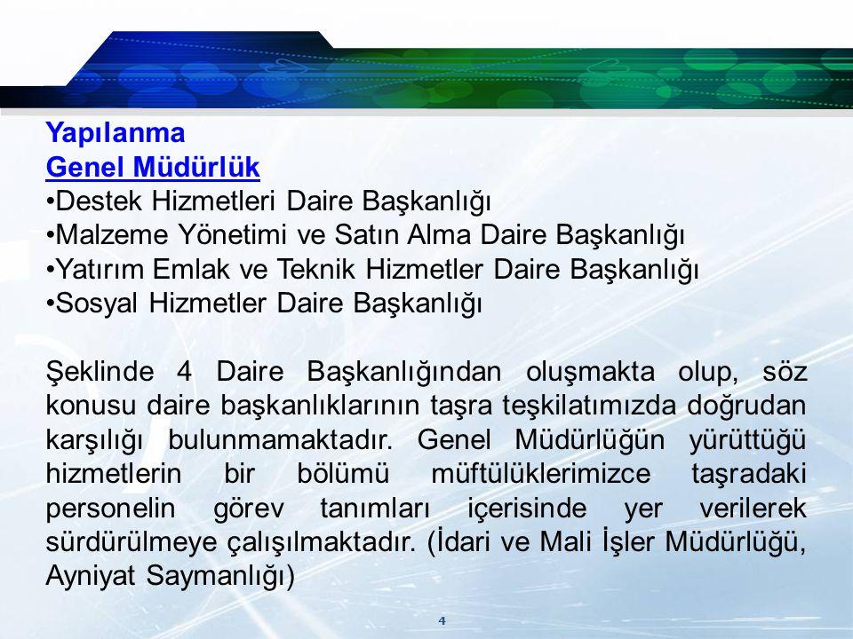 15  Diyarbakır Dini Yüksek İhtisas Merkezi binaları yapımı için Hazineden 56.203 m² arsa tahsisi yaptırılmış ve 2012-2013 ve 2014 yılları yatırım programına alınması sağlanmıştır.