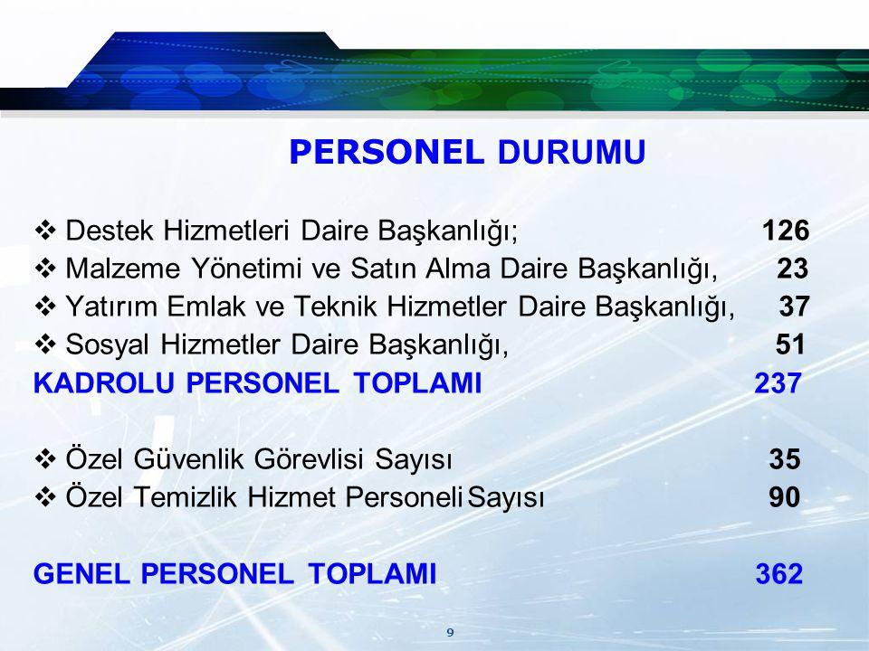 20  Başkanlığımız Diyanet Gençlik Spor Kulübü Derneği 26/04/2007 tarihinde resmi olarak kurulmuştur.