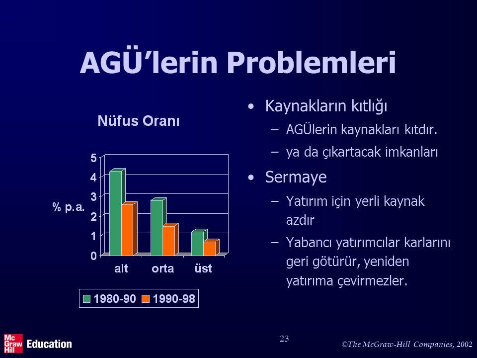 © The McGraw-Hill Companies, 2002 23 AGÜ'lerin Problemleri Kaynakların kıtlığı –AGÜlerin kaynakları kıtdır.