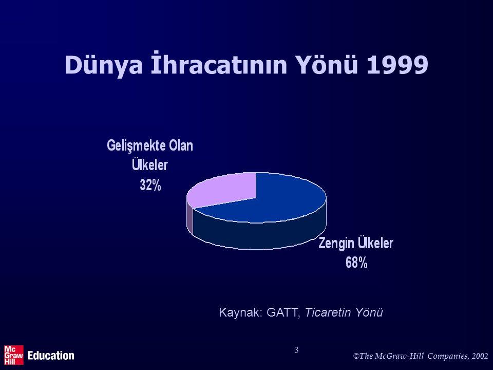 © The McGraw-Hill Companies, 2002 3 Dünya İhracatının Yönü 1999 Kaynak: GATT, Ticaretin Yönü