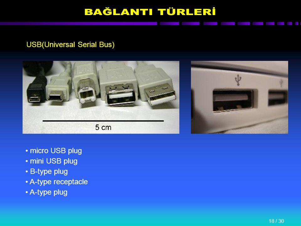 18 / 30 USB(Universal Serial Bus) micro USB plug mini USB plug B-type plug A-type receptacle A-type plug