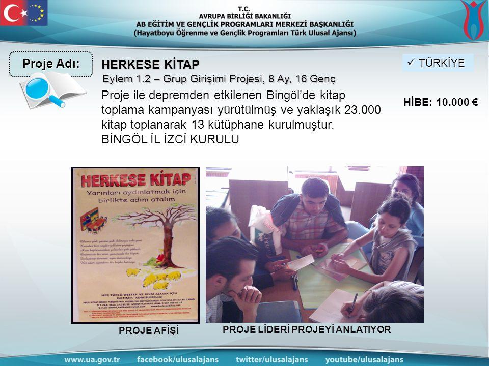 PROJE AFİŞİ HERKESE KİTAP Proje ile depremden etkilenen Bingöl'de kitap toplama kampanyası yürütülmüş ve yaklaşık 23.000 kitap toplanarak 13 kütüphane kurulmuştur.