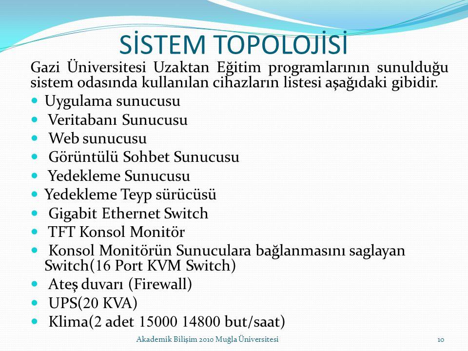 SİSTEM TOPOLOJİSİ Gazi Üniversitesi Uzaktan Eğitim programlarının sunulduğu sistem odasında kullanılan cihazların listesi aşağıdaki gibidir. Uygulama