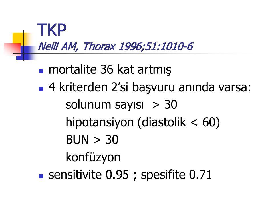 TKP Neill AM, Thorax 1996;51:1010-6 mortalite 36 kat artmış 4 kriterden 2'si başvuru anında varsa: solunum sayısı > 30 hipotansiyon (diastolik < 60) B