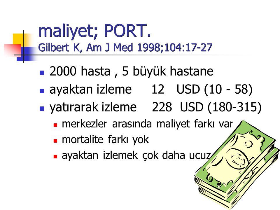 maliyet; PORT. Gilbert K, Am J Med 1998;104:17-27 2000 hasta, 5 büyük hastane ayaktan izleme 12 USD (10 - 58) yatırarak izleme 228 USD (180-315) merke