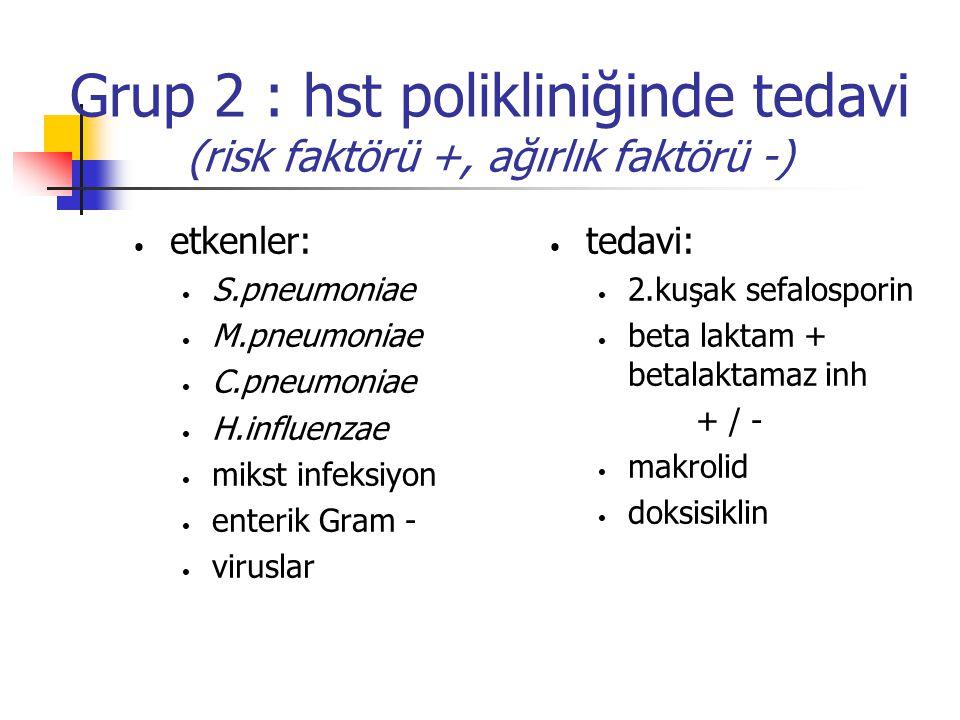 Grup 2 : hst polikliniğinde tedavi (risk faktörü +, ağırlık faktörü -) etkenler: S.pneumoniae M.pneumoniae C.pneumoniae H.influenzae mikst infeksiyon