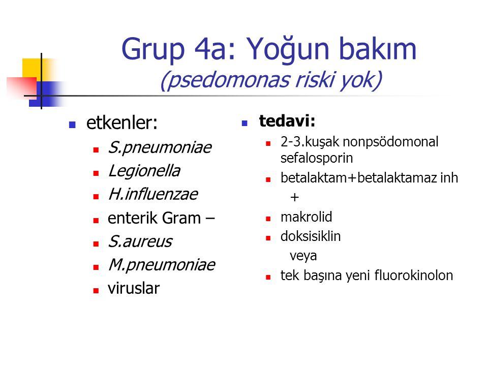 Grup 4a: Yoğun bakım (psedomonas riski yok) etkenler: S.pneumoniae Legionella H.influenzae enterik Gram – S.aureus M.pneumoniae viruslar tedavi: 2-3.k