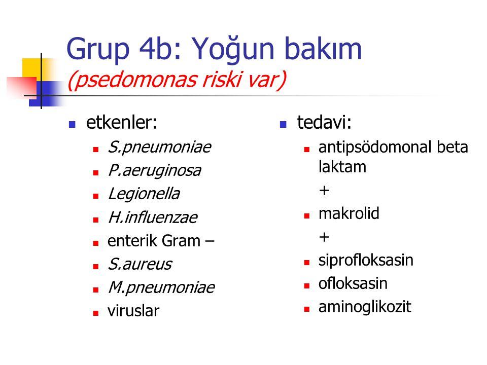 Grup 4b: Yoğun bakım (psedomonas riski var) etkenler: S.pneumoniae P.aeruginosa Legionella H.influenzae enterik Gram – S.aureus M.pneumoniae viruslar
