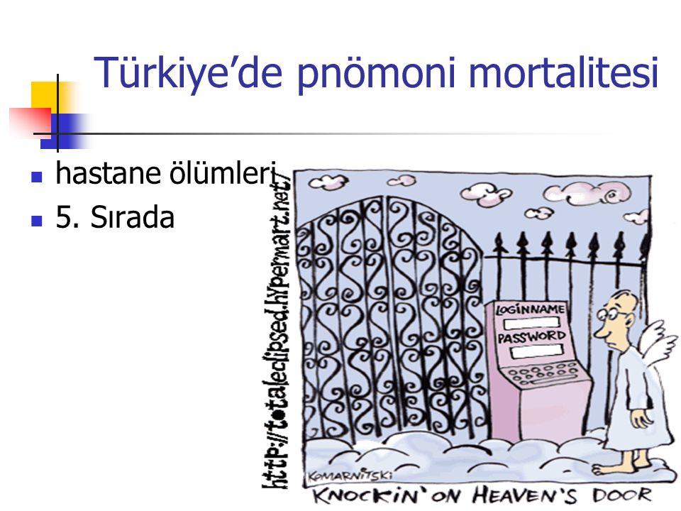 Türkiye'de pnömoni mortalitesi hastane ölümleri 5. Sırada
