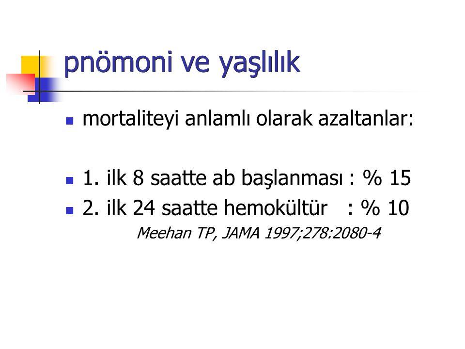pnömoni ve yaşlılık mortaliteyi anlamlı olarak azaltanlar: 1. ilk 8 saatte ab başlanması : % 15 2. ilk 24 saatte hemokültür : % 10 Meehan TP, JAMA 199