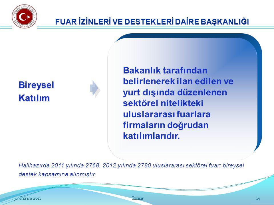 14 BireyselKatılım Halihazırda 2011 yılında 2768, 2012 yılında 2780 uluslararası sektörel fuar; bireysel destek kapsamına alınmıştır. FUAR İZİNLERİ VE