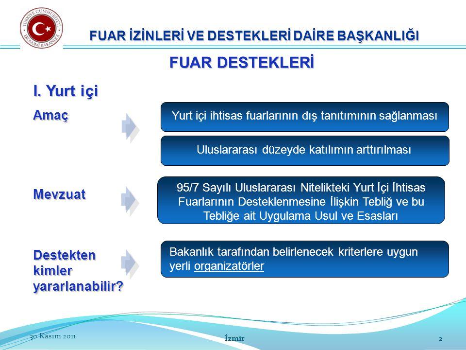 33 ORGANİZATÖR; -Başvuru Formu, -Yer Tahsis Belgesi, -Tahmini Maliyet Tablosu Ticaret Müşavirliğinin Görüşü Daire ve Genel Müdürlüğün Değerlendirmesi Bakanlık Makam Onayı Yurt Dışı Fuar Organizasyonu Başvuruları FUAR İZİNLERİ VE DESTEKLERİ DAİRE BAŞKANLIĞI İzmir30 Kasım 2011