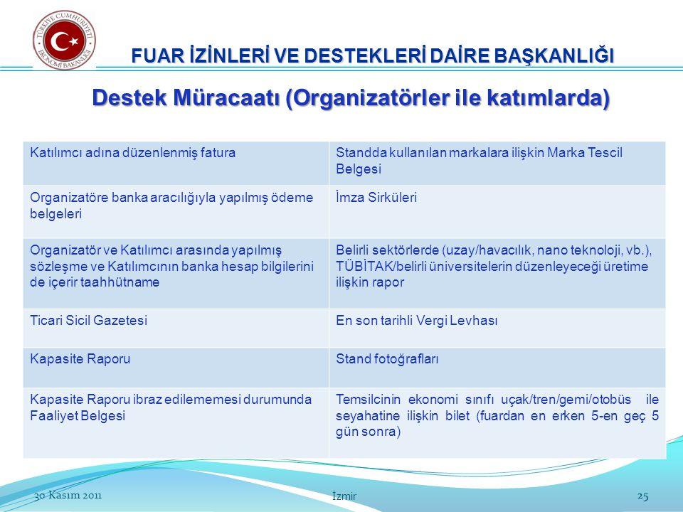 2530 Kasım 2011 İzmir 25 FUAR İZİNLERİ VE DESTEKLERİ DAİRE BAŞKANLIĞI Katılımcı adına düzenlenmiş faturaStandda kullanılan markalara ilişkin Marka Tes