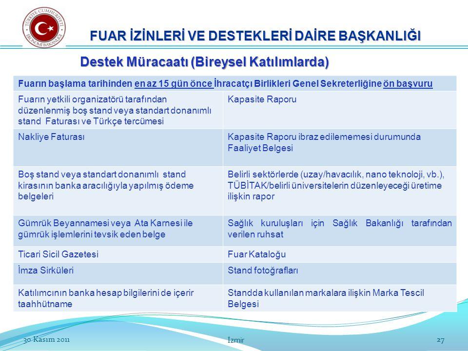 2730 Kasım 2011 İzmir 27 Fuarın başlama tarihinden en az 15 gün önce İhracatçı Birlikleri Genel Sekreterliğine ön başvuru Fuarın yetkili organizatörü