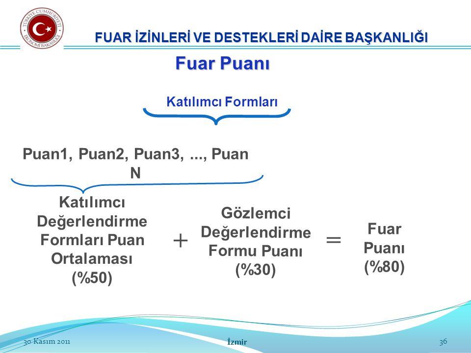 36 Fuar Puanı Katılımcı Formları Puan1, Puan2, Puan3,..., Puan N Katılımcı Değerlendirme Formları Puan Ortalaması (%50) + Gözlemci Değerlendirme Formu