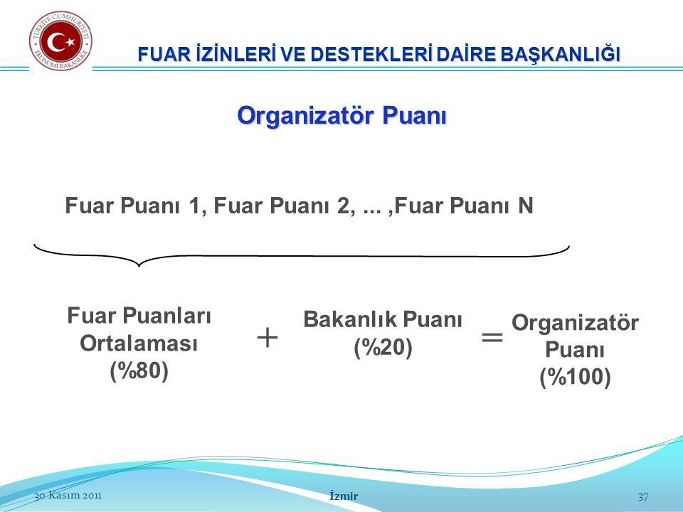 37 Organizatör Puanı Fuar Puanı 1, Fuar Puanı 2,...,Fuar Puanı N Fuar Puanları Ortalaması (%80) Bakanlık Puanı (%20) += Organizatör Puanı (%100) FUAR
