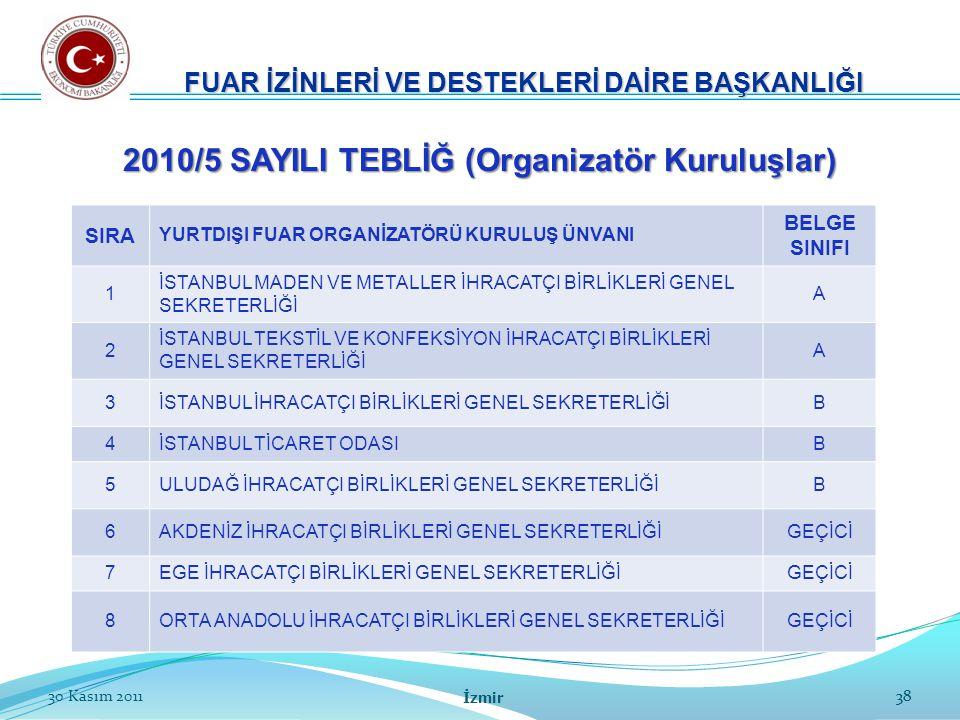 3830 Kasım 2011 İzmir 38 2010/5 SAYILI TEBLİĞ (Organizatör Kuruluşlar) SIRA YURTDIŞI FUAR ORGANİZATÖRÜ KURULUŞ ÜNVANI BELGE SINIFI 1 İSTANBUL MADEN VE