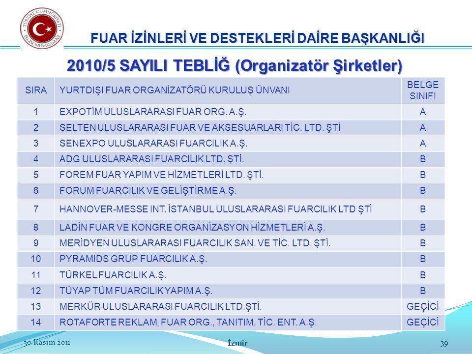 3930 Kasım 2011 İzmir 39 2010/5 SAYILI TEBLİĞ (Organizatör Şirketler) SIRAYURTDIŞI FUAR ORGANİZATÖRÜ KURULUŞ ÜNVANI BELGE SINIFI 1EXPOTİM ULUSLARARASI