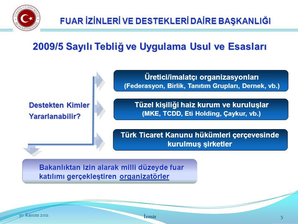 6 FUAR KATILIM TÜRLERİ FUAR İZİNLERİ VE DESTEKLERİ DAİRE BAŞKANLIĞI Yurt Dışı Fuar Katılımı Milli Katılım Türk İhraç Ürünleri Fuarı Sektörel Türk İhraç Ürünleri Fuarı Yabancı Firma Katılımlı Sektörel Fuar Bireysel Katılımı İzmir 30 Kasım 2011