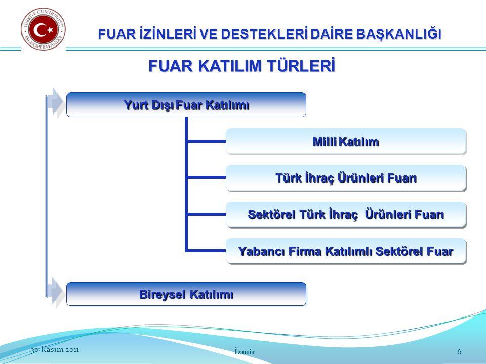 7 FUAR İZİNLERİ VE DESTEKLERİ DAİRE BAŞKANLIĞI Yurt Dışı Fuar Katılımı Türk ihraç ürünlerinin tanıtılması ve pazarlanması amacıyla yurt dışında düzenlenen; ticari nitelikli Türk İhraç Ürünleri Fuarı, Sektörel Türk İhraç Ürünleri Fuarı,Yabancı Firma Katılımlı Sektörel Fuar ve genel veya sektörel nitelikteki uluslararası fuarlara Milli Katılım organizasyonudur.