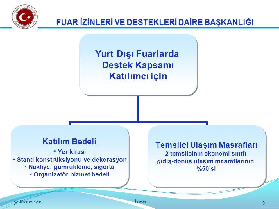 3030 Kasım 2011 İzmir 30 FUAR İZİNLERİ VE DESTEKLERİ DAİRE BAŞKANLIĞI