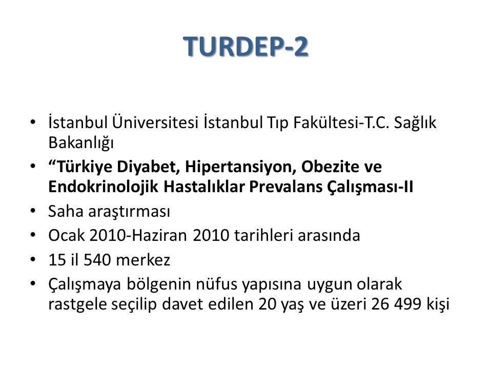 """TURDEP-2 İstanbul Üniversitesi İstanbul Tıp Fakültesi-T.C. Sağlık Bakanlığı """"Türkiye Diyabet, Hipertansiyon, Obezite ve Endokrinolojik Hastalıklar Pre"""